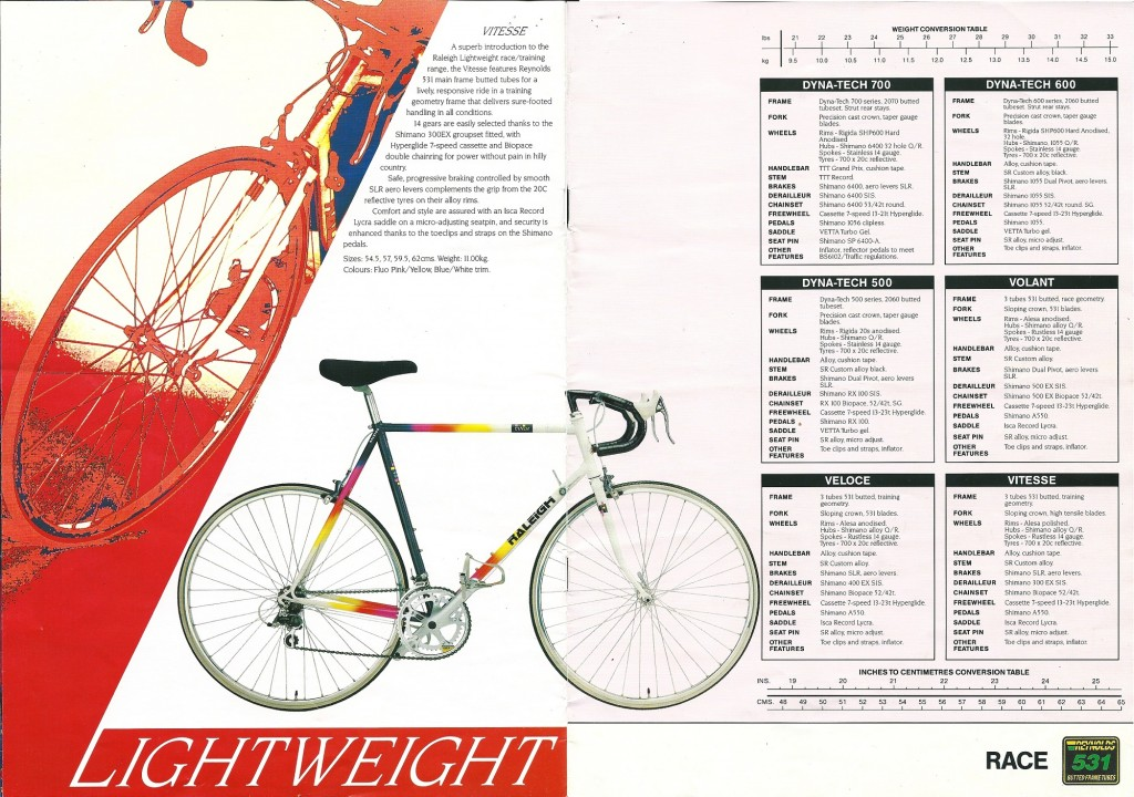 1990 Raleigh Catalogue (10-11)
