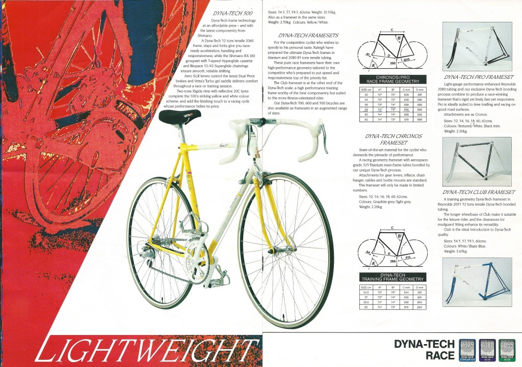 1990 Raleigh Catalogue (6-7)