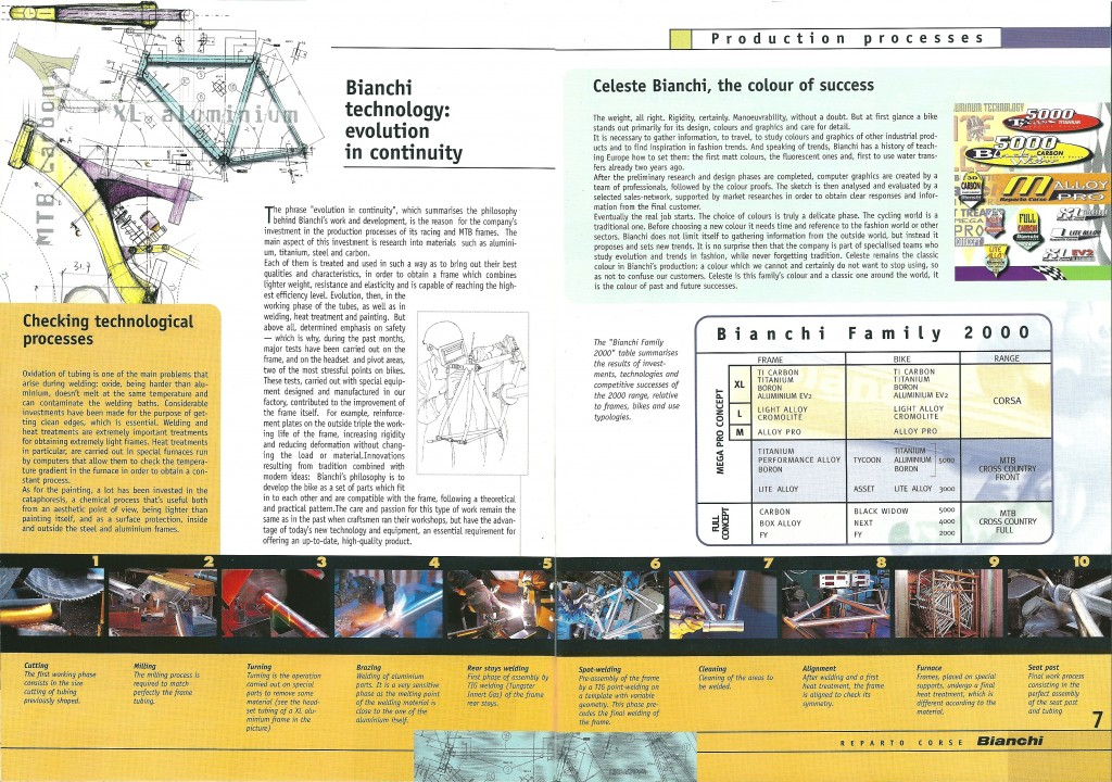 2000 Bianchi Catalogue - pp06-07
