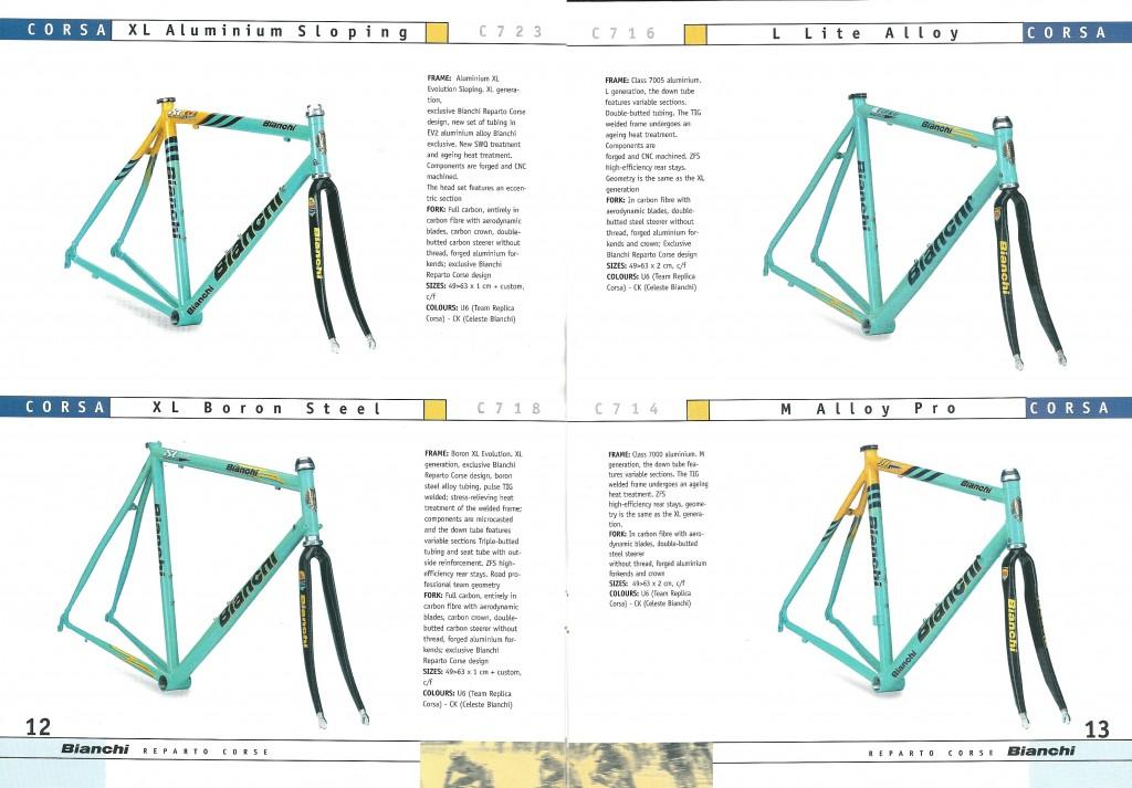 2000 Bianchi Catalogue - pp12-13