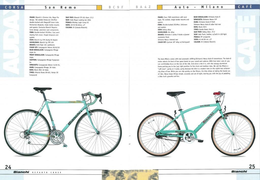 2000 Bianchi Catalogue - pp24-25