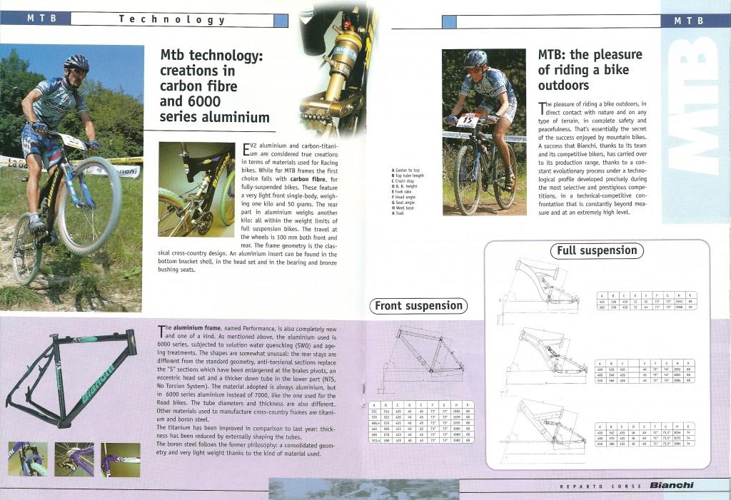 2000 Bianchi Catalogue - pp28-29