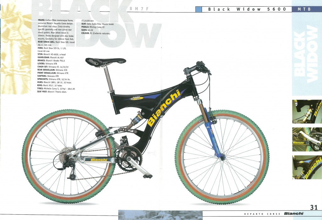 2000 Bianchi Catalogue - pp30-31
