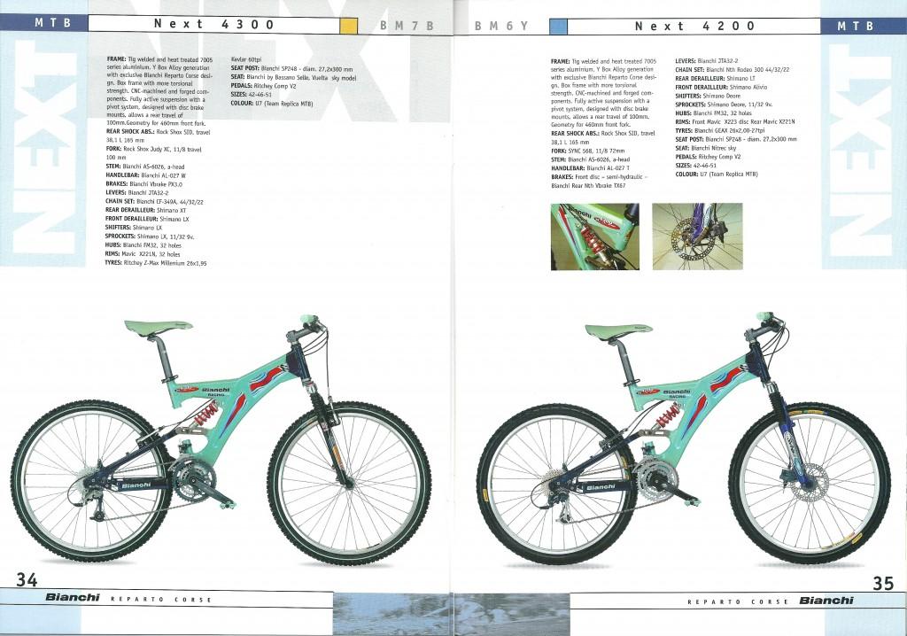 2000 Bianchi Catalogue - pp34-35