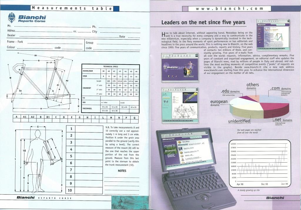 2000 Bianchi Catalogue - pp52-53